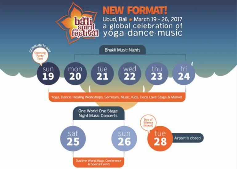 BaliSpirit Festival2017bigger than ever