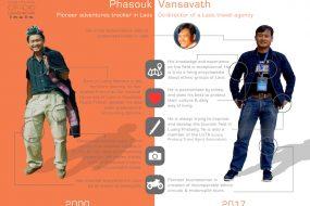 PHASOUK co-founder profile
