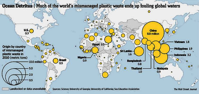 Time to declare war on plastic in thailand asian itinerary mismanaged plastic in the world gumiabroncs Choice Image