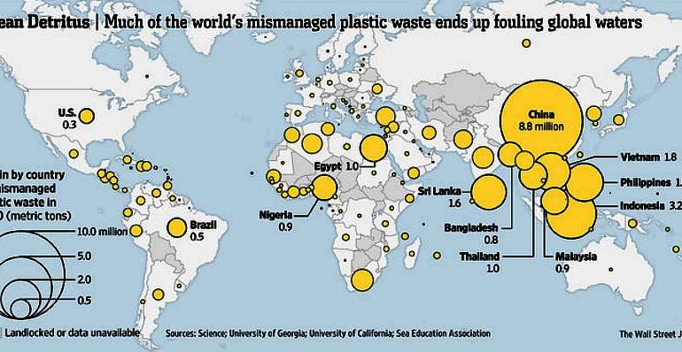 Mismanaged plastic in the world
